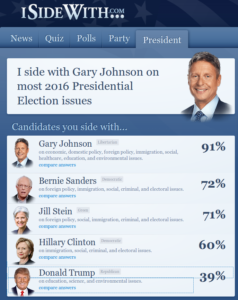 isidewith5